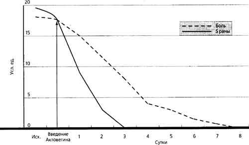 peredovie-metodi-lecheniya-diabeta-1-tipa