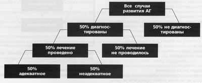 Resume snq ru