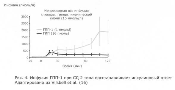 Содержание полезного холестерина в продуктах таблица